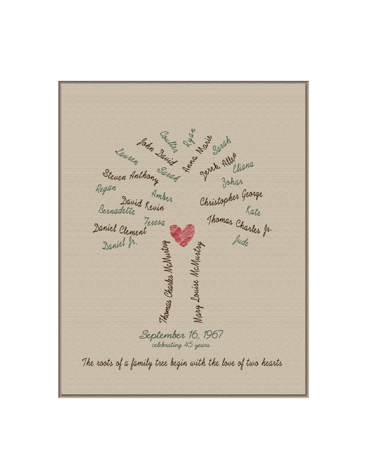 Item details for Family tree gifts personalized