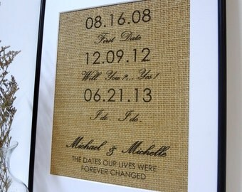 Rustic Wedding Sign on Burlap