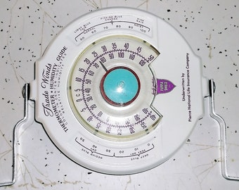 Vintage metal 'Trade Winds' Thermometer Humidity Guide • new in box