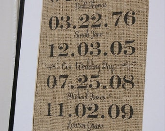 Free US Shipping...Personalized Family Burlap Print...great housewarming gift, anniversary gift