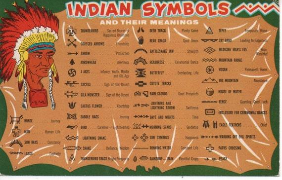 Indianische symbole und ihre bedeutung – Bildanalyse
