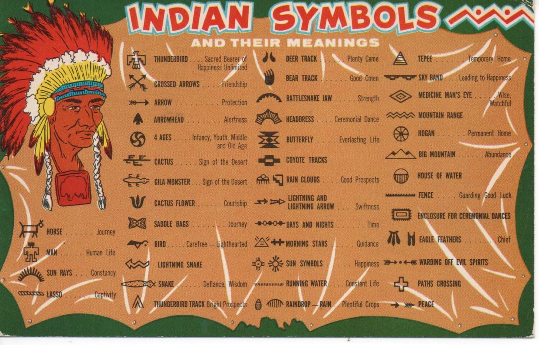 indianische symbole und ihre bedeutungen posted gallup n mex. Black Bedroom Furniture Sets. Home Design Ideas