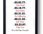 Anniversary Gift for Husband, Wedding Sign,First Anniversary gift- Gift for Men  Engagement Party sign- idea Present