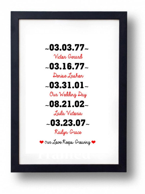 Unusual Wedding Gifts For Husband : similar to Wedding Anniversary Gift- Wedding sign, Unique Wedding Gift ...