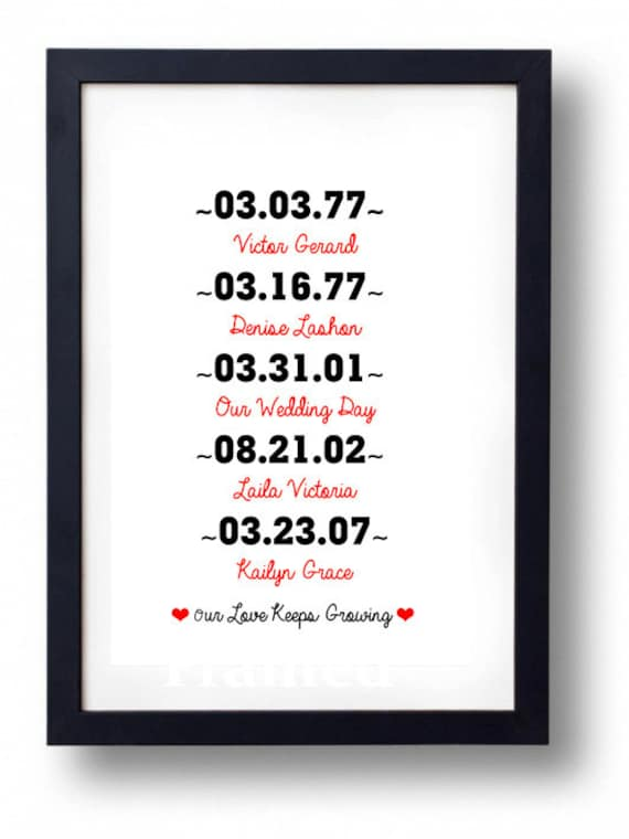 similar to Wedding Anniversary Gift- Wedding sign, Unique Wedding Gift ...
