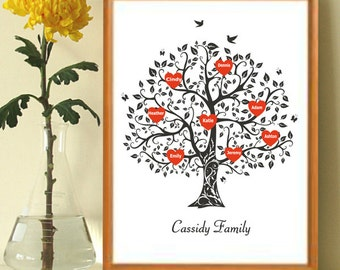 Personalized Family Tree Art Print, Family Tree Wall Art, Gift for Grandma, Anniversary gift