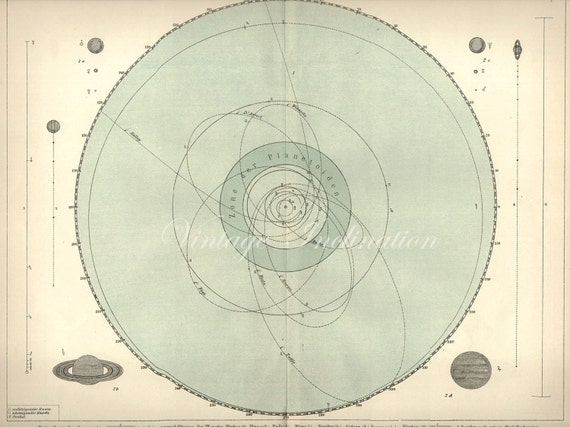 Images of solar system 1890s spacehero vintage 1882 antique colour engraving chart by solar system ccuart Image collections
