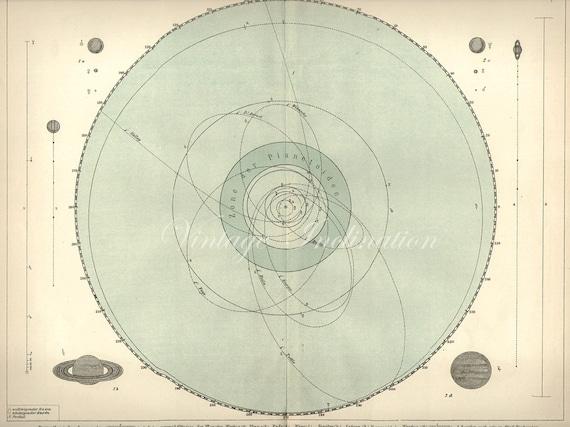 solar system 1890s - photo #3