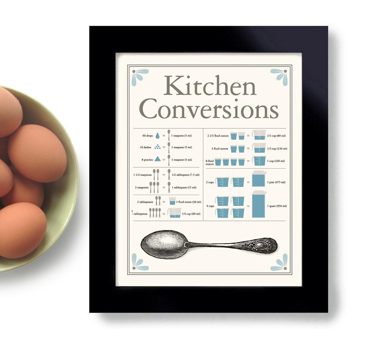 Kitchen Conversion Chart Cooking Art Print Recipe Conversion – Cooking Conversion Chart
