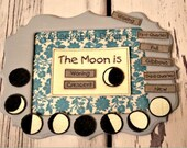 ITH Moon Phases Chart