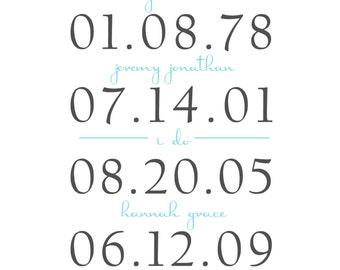 11x14 List of Important Dates...Jeremiah 29:11