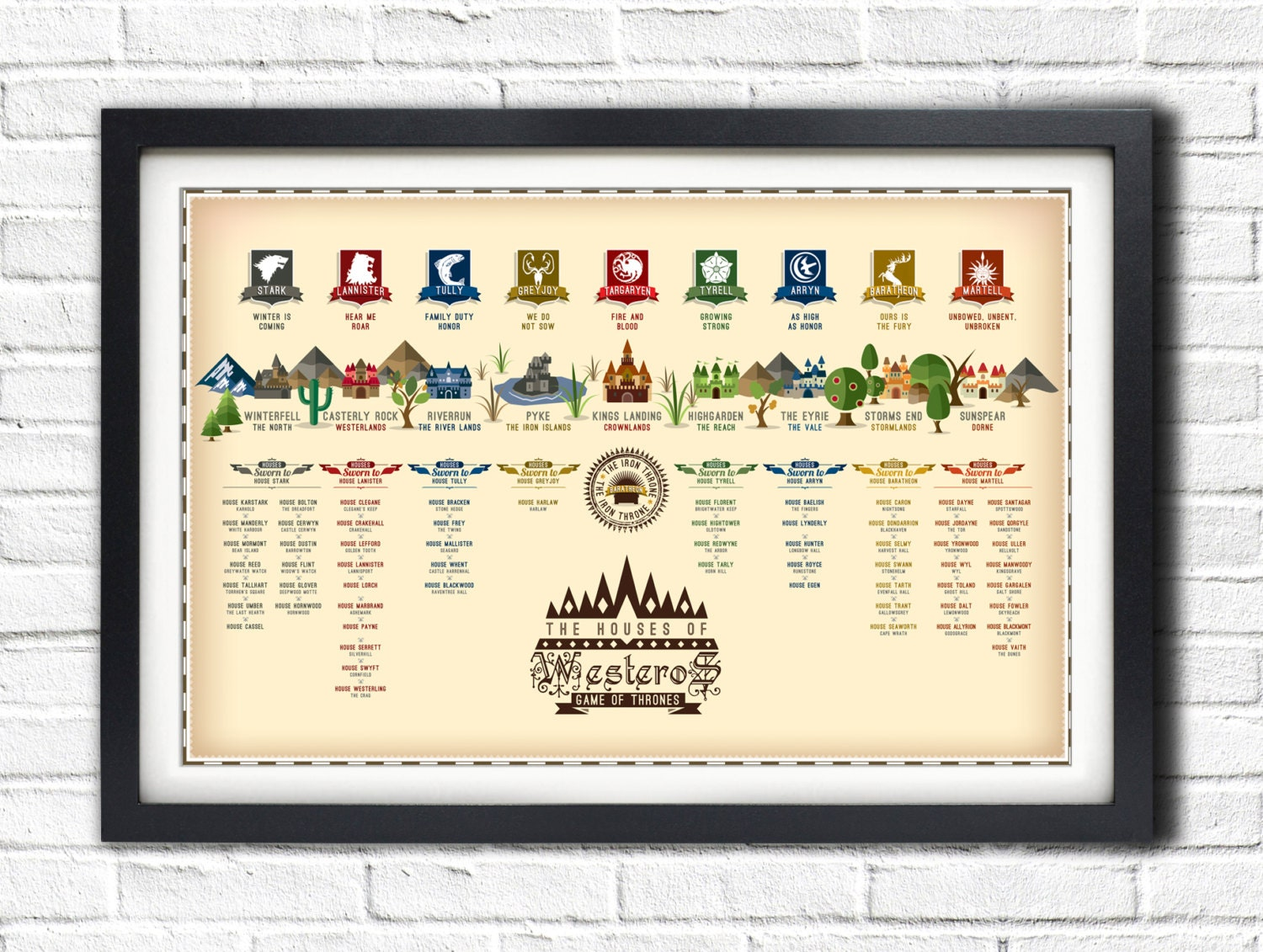 game of thrones westeros houses 19x13 poster. Black Bedroom Furniture Sets. Home Design Ideas