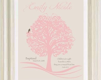 Baptism Gift -Christening Gift - Personalized Wall Print for Nursery -Custom Name Print - Wall Art Sign - Colors and wording can be changed