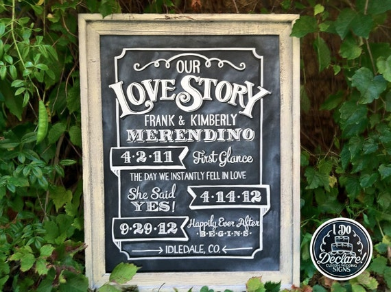custom anniversary chalkboard our love story sign