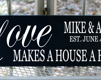 Personalized Love makes a house a home name sign with established date