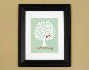 Personalized Family Name Sign - Custom Anniversary Gift for Husband/Him - Bird Family in Tree - 8x10 or 11x14