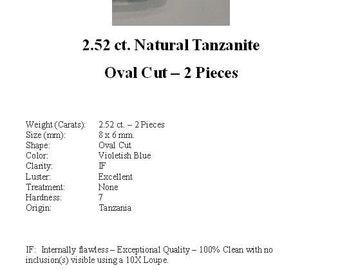 TANZANITE - Gorgeous Pair of Flawless Purplish Blue Tanzanite Ovals totalling 2.52 Carats....