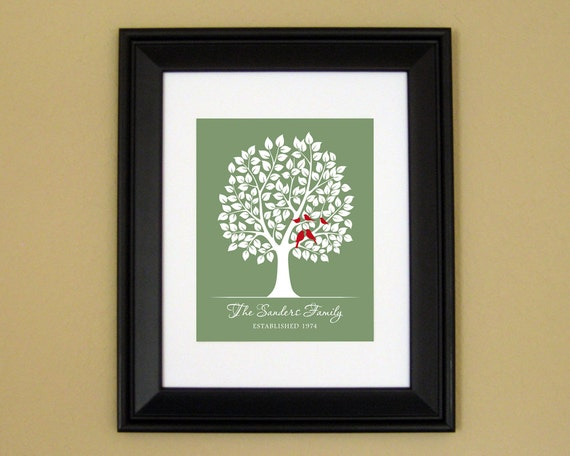 Gift Ideas For Parents 35th Wedding Anniversary : Anniversary Gift for Parents - 15th 25th 35th 45th Wedding Anniversary ...