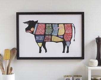 "Cow Butcher Diagram - ""Use Every Part of the Cow"" detailed cuts of beef poster"