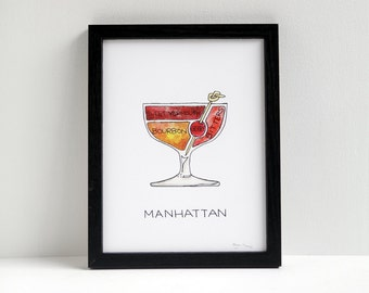 Manhattan Cocktail Diagram