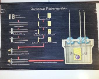1950s Germanium Flachentransistor semiconductor scientific chart