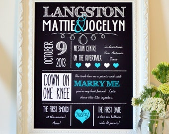 Wedding signs 11x14 Chalkboard all about us sign Rustic wedding sign Unique wedding gift Anniversary gift for husband Paper anniversary gift
