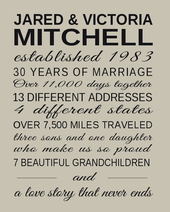 25th wedding anniversary gift 25 years anniversary print or canvas silver anniversary parents anniversary gift for parents customized print - 25th Wedding Anniversary Gifts