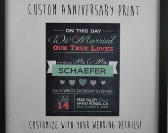 Custom Anniversary Sign - Personalized Wedding Date & Names Print - Anniversary Gift - 8x10 Print