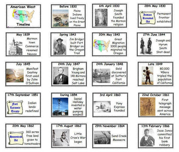 Eloquent image regarding american history timeline printable