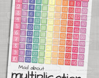 """Instant Download - """"Mad About Multiplication"""" Poster (Pink with Rainbow)"""