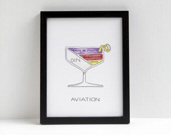 Aviation Cocktail Diagram