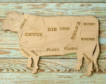 Beef Sign Butcher Chart Butcher Diagram Rustic Home Decor Kitchen Wall Decor Kuh