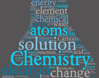 Chemistry words   Etsy