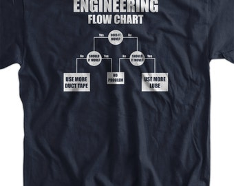 Funny Engineer T-Shirt Engineers Flow Chart duct tape T-Shirt Gifts for Dad Screen Printed T-Shirt Tee Shirt Mens Ladies Womens Youth Kids
