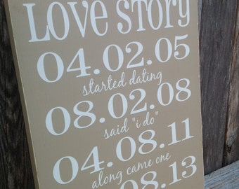 ... Anniversary Gift, 4 Dates, Important Dates, Wedding Gift , Special