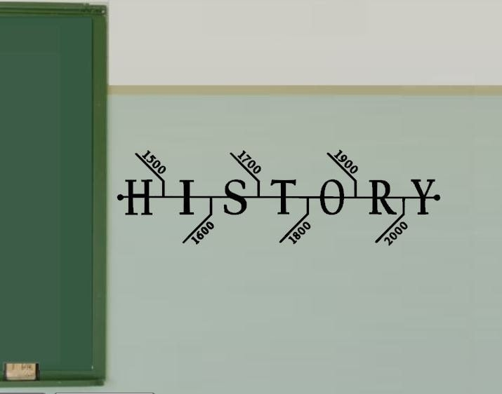 History Classroom Decoration ~ History classroom decals hisotry teacher decorations