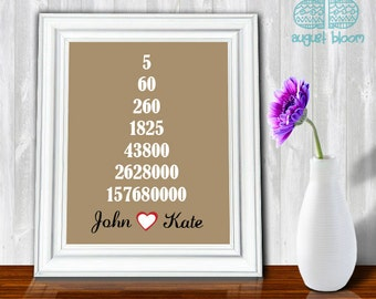 Wedding Anniversary Gifts Fifth Year : 5th Anniversary GiftFive Year Anniversary print5 Year ...