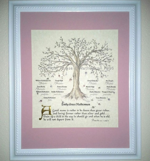 Wallverbs Family Tree Personalized Picture Frame Set: FAMILY TREE, PERSONALIZED, Matted And Framed