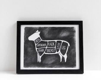 Charcoal Lamb Butcher Diagram