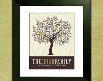Mother's Day Gift, Family Tree with Love Birds, Personalized Gift for Mom, Last Minute Gift for Wife, Gift for Grandparents