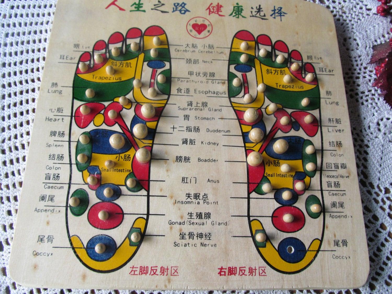 Foot Massage Therapy Healing Reflexology Chart Pressure Point