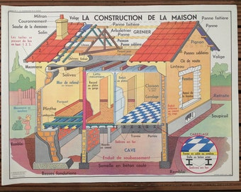 Vintage French School Poster House Construction & Roofs - Two Sides LMDI 1950s-60s