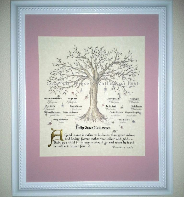 Wallverbs Family Tree Personalized Picture Frame Set: FAMILY TREE PERSONALIZED Matted And Framed