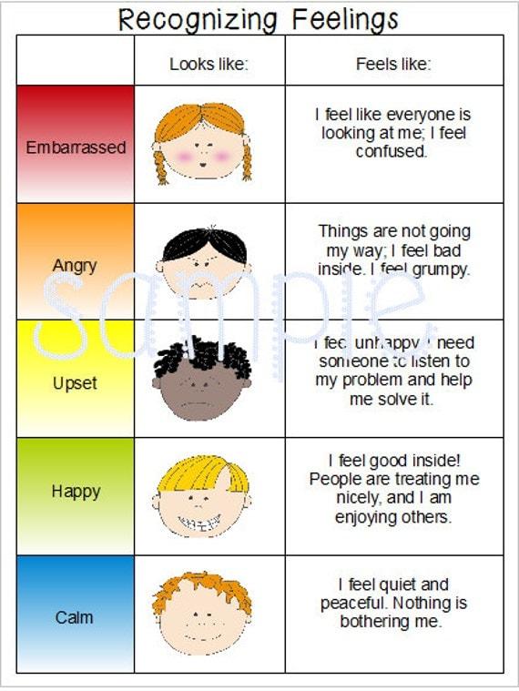 Alfa img - Showing u0026gt; Emotion Behavior Chart