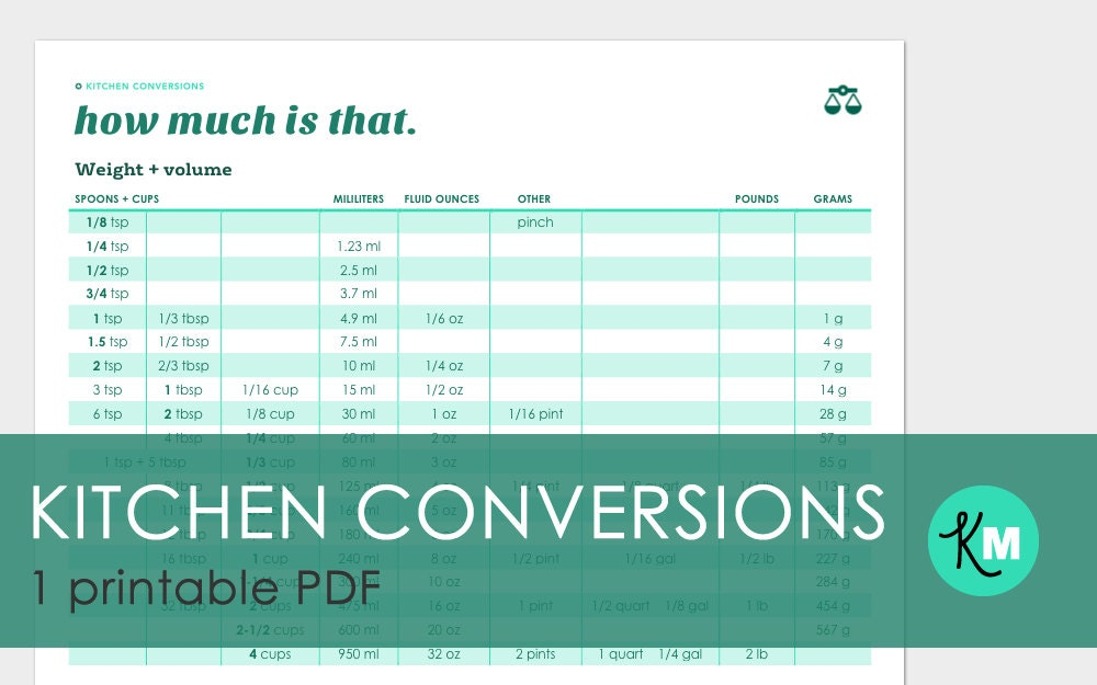 Kitchen Conversion Chart 1 Page Pdf Printable