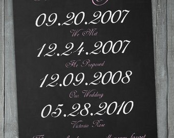 Wedding Anniversary Gift - Personalized Important Dates Printable Anniversary Sign - Gift for Wife - Gift For Husband