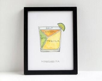Margarita Cocktail Diagram