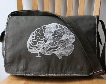 Brain Canvas Messenger Bag Laptop Bag Bag for Men Bag for Women