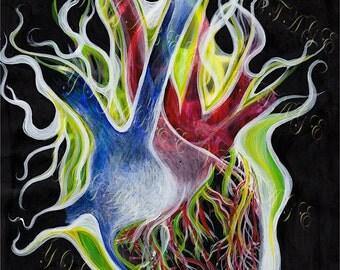 Yoga Art Anatomy Studio Series:  The Healing Of Stress Cardiomyopathy  (  8 X 10 Digital Download)