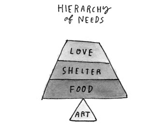 Hierarchy of Needs Print